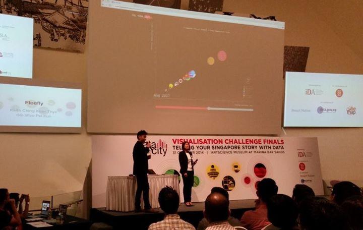 iDA Data Challenge